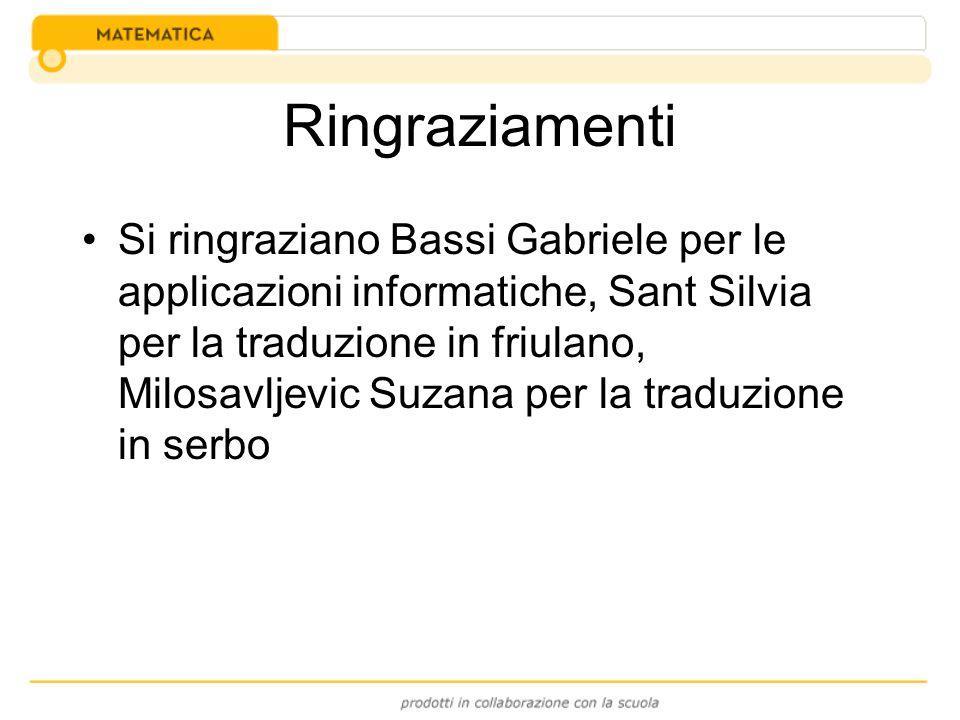 Ringraziamenti Si ringraziano Bassi Gabriele per le applicazioni informatiche, Sant Silvia per la traduzione in friulano, Milosavljevic Suzana per la
