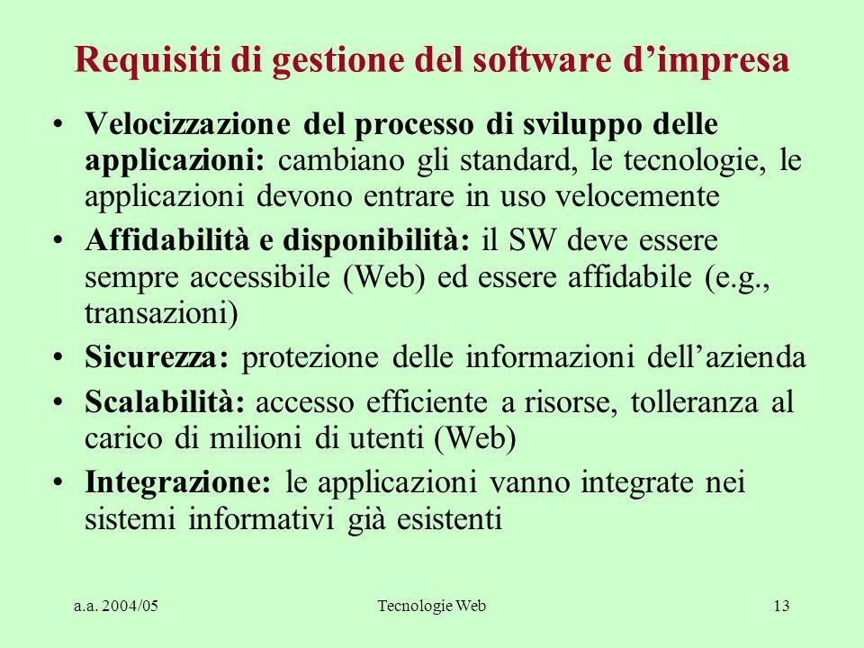 a.a. 2004/05Tecnologie Web13 Requisiti di gestione del software d'impresa Velocizzazione del processo di sviluppo delle applicazioni: cambiano gli sta