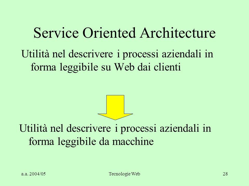a.a. 2004/05Tecnologie Web28 Service Oriented Architecture Utilità nel descrivere i processi aziendali in forma leggibile su Web dai clienti Utilità n