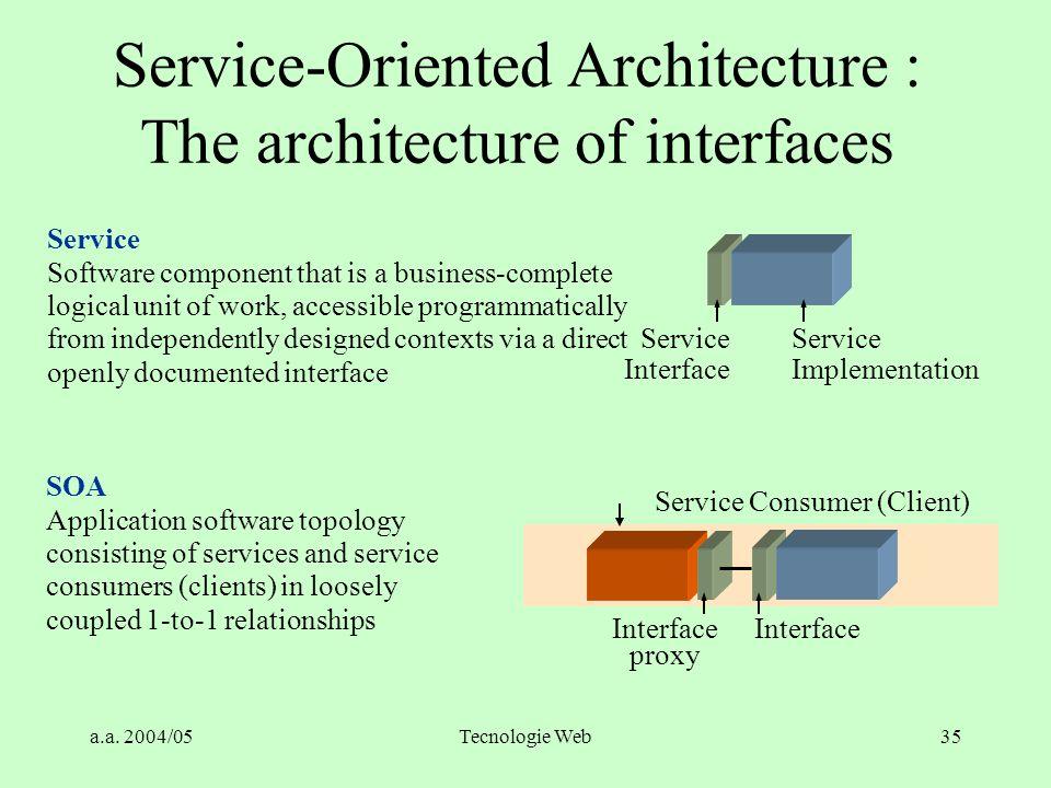 a.a. 2004/05Tecnologie Web35 Service-Oriented Architecture : The architecture of interfaces Service Interface Service Implementation Service Software