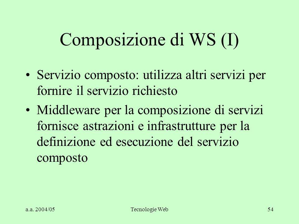 a.a. 2004/05Tecnologie Web54 Composizione di WS (I) Servizio composto: utilizza altri servizi per fornire il servizio richiesto Middleware per la comp