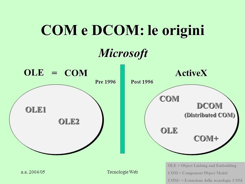 a.a. 2004/05Tecnologie Web6 COM e DCOM: le origini Microsoft DCOM (Distributed COM) ActiveXOLECOM= COM OLE OLE1 OLE2 Pre 1996 Post 1996 OLE = Object L