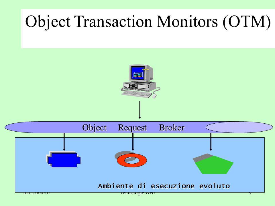 a.a. 2004/05Tecnologie Web9 Object Transaction Monitors (OTM) Market Share Ambiente di esecuzione evoluto