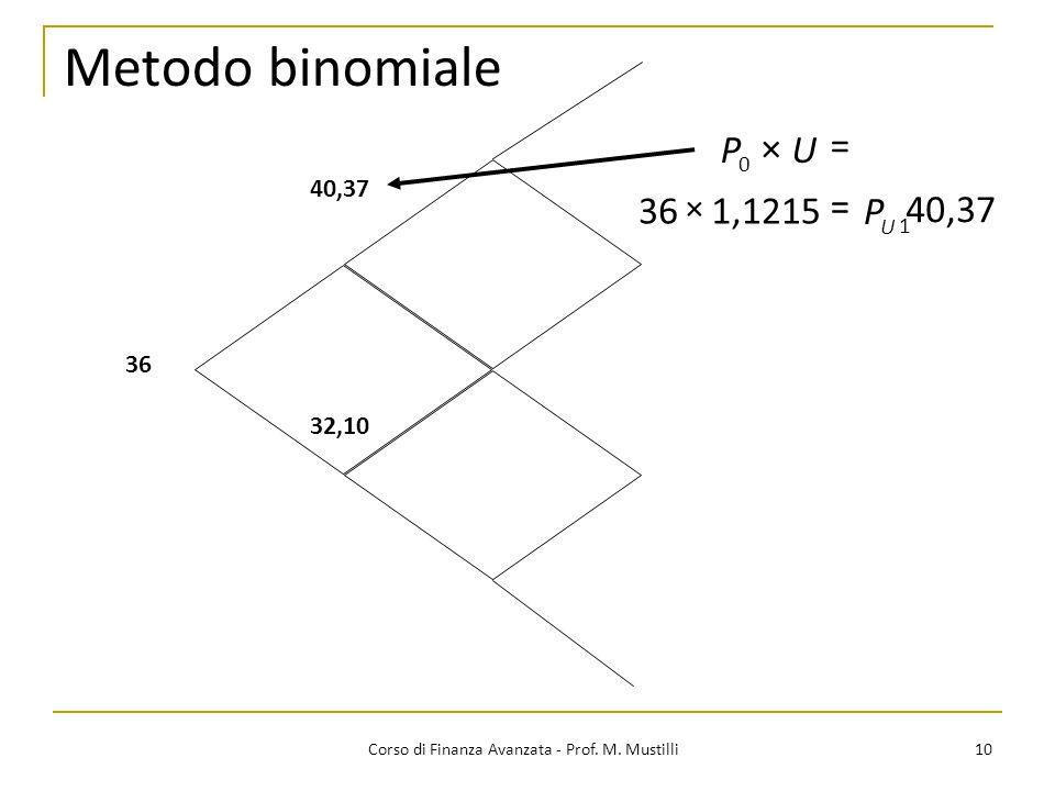 Metodo binomiale 10 Corso di Finanza Avanzata - Prof. M. Mustilli 40,37 32,10 36 37,40 1215,136 1 0 = × = × U P UP