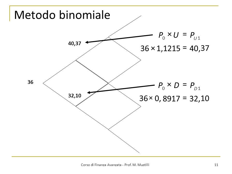 Metodo binomiale 11 Corso di Finanza Avanzata - Prof. M. Mustilli 40,37 32,10 36 37,401215,136 10 = × =× U PUP 10.32,8917 0,36 10 = × =× D PDP