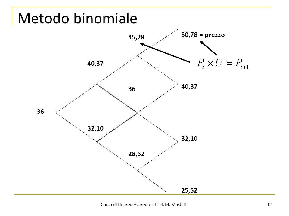 Metodo binomiale 12 Corso di Finanza Avanzata - Prof. M. Mustilli 50,78 = prezzo 40,37 32,10 25,52 45,28 36 28,62 40,37 32,10 36