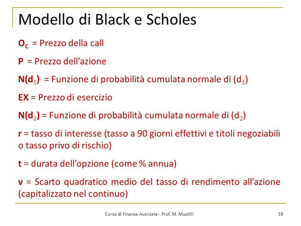 Modello di Black e Scholes 19 Corso di Finanza Avanzata - Prof. M. Mustilli O C = Prezzo della call P = Prezzo dell'azione N(d 1 ) = Funzione di proba