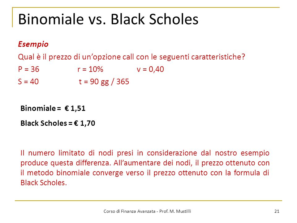 Binomiale vs. Black Scholes 21 Corso di Finanza Avanzata - Prof. M. Mustilli Esempio Qual è il prezzo di un'opzione call con le seguenti caratteristic