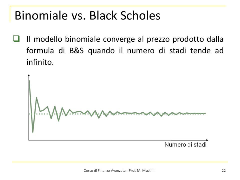 Binomiale vs. Black Scholes 22 Corso di Finanza Avanzata - Prof. M. Mustilli  Il modello binomiale converge al prezzo prodotto dalla formula di B&S q