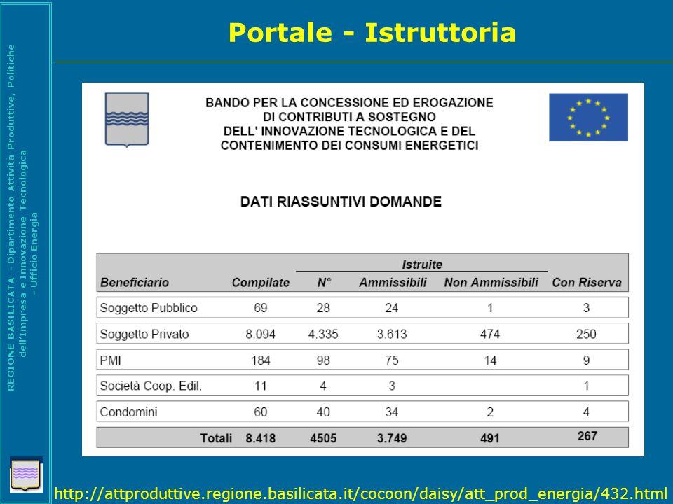 Portale - Istruttoria REGIONE BASILICATA - Dipartimento Attività Produttive, Politiche dell'Impresa e Innovazione Tecnologica - Ufficio Energia http://attproduttive.regione.basilicata.it/cocoon/daisy/att_prod_energia/432.html