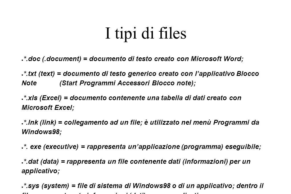 I tipi di files ● *.doc (.document) = documento di testo creato con Microsoft Word; ● *.txt (text) = documento di testo generico creato con l'applicativo Blocco Note (Start Programmi Accessori Blocco note); ● *.xls (Excel) = documento contenente una tabella di dati creato con Microsoft Excel; ● *.lnk (link) = collegamento ad un file; è utilizzato nel menù Programmi da Windows98; ● *.