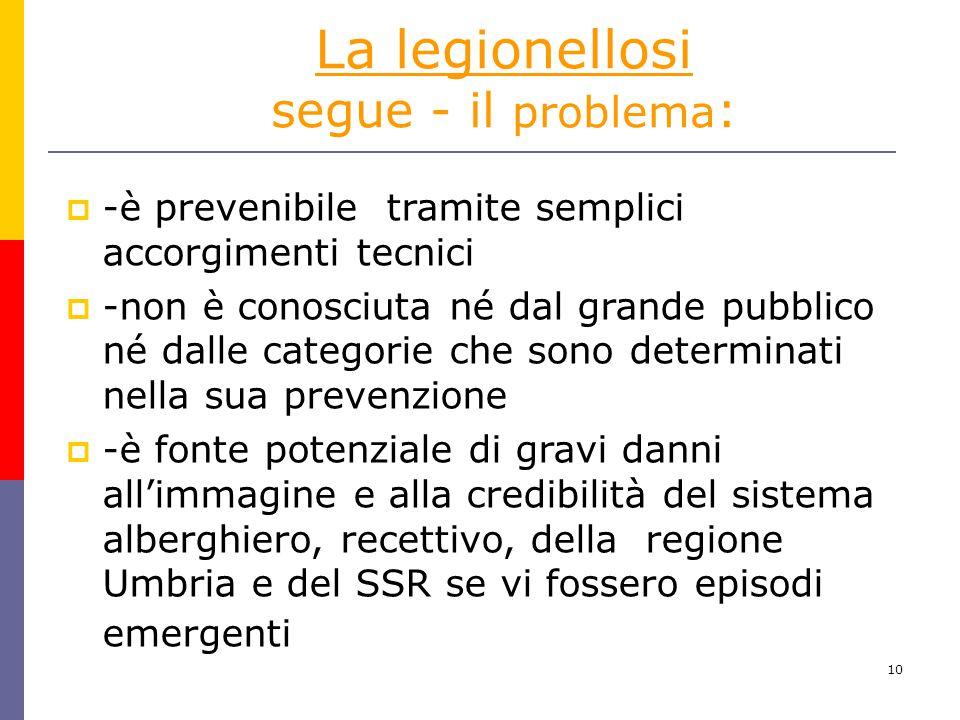 10  -è prevenibile tramite semplici accorgimenti tecnici  -non è conosciuta né dal grande pubblico né dalle categorie che sono determinati nella sua