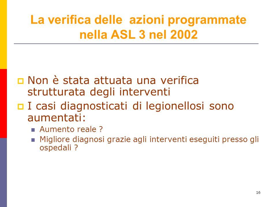 16 La verifica delle azioni programmate nella ASL 3 nel 2002  Non è stata attuata una verifica strutturata degli interventi  I casi diagnosticati di