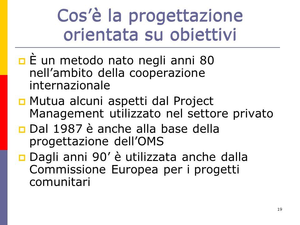 19 Cos'è la progettazione orientata su obiettivi  È un metodo nato negli anni 80 nell'ambito della cooperazione internazionale  Mutua alcuni aspetti
