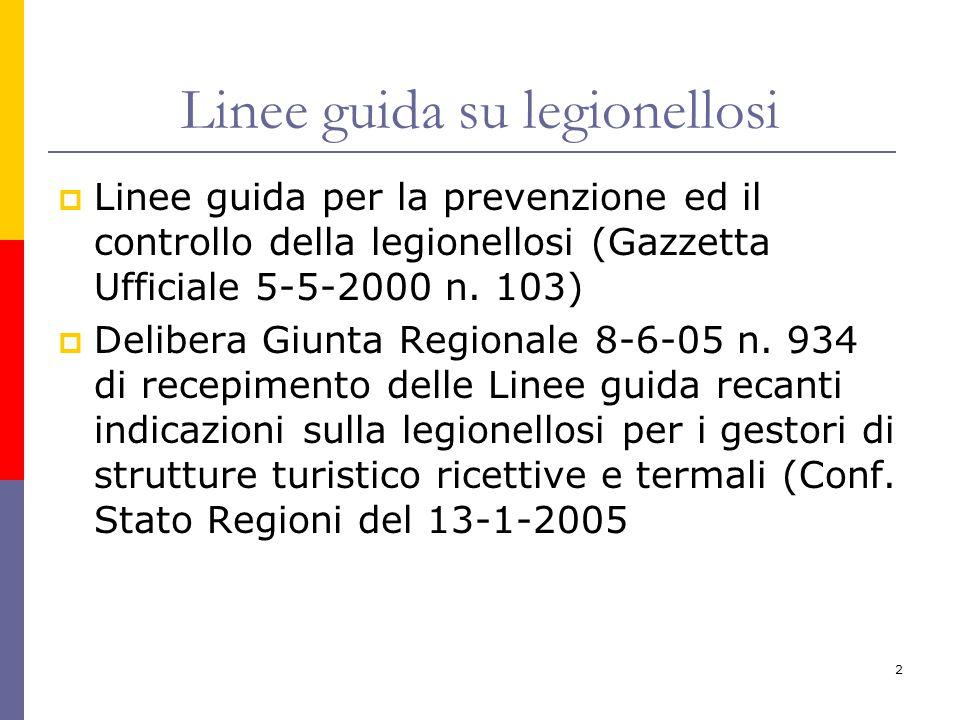 2 Linee guida su legionellosi  Linee guida per la prevenzione ed il controllo della legionellosi (Gazzetta Ufficiale 5-5-2000 n. 103)  Delibera Giun