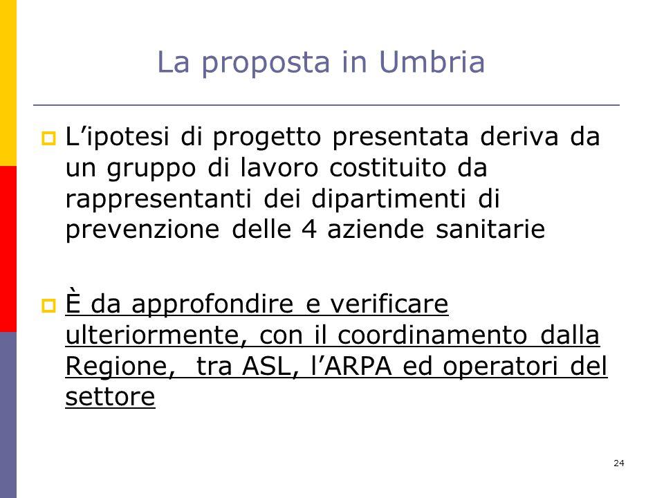 24  L'ipotesi di progetto presentata deriva da un gruppo di lavoro costituito da rappresentanti dei dipartimenti di prevenzione delle 4 aziende sanit
