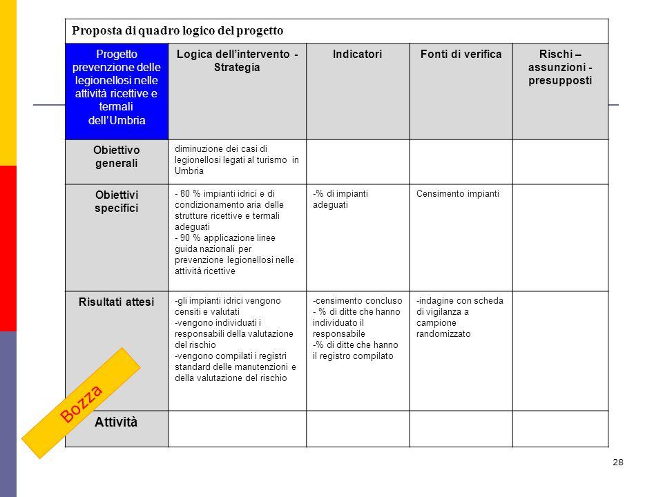 28 Proposta di quadro logico del progetto Progetto prevenzione delle legionellosi nelle attività ricettive e termali dell'Umbria Logica dell'intervent