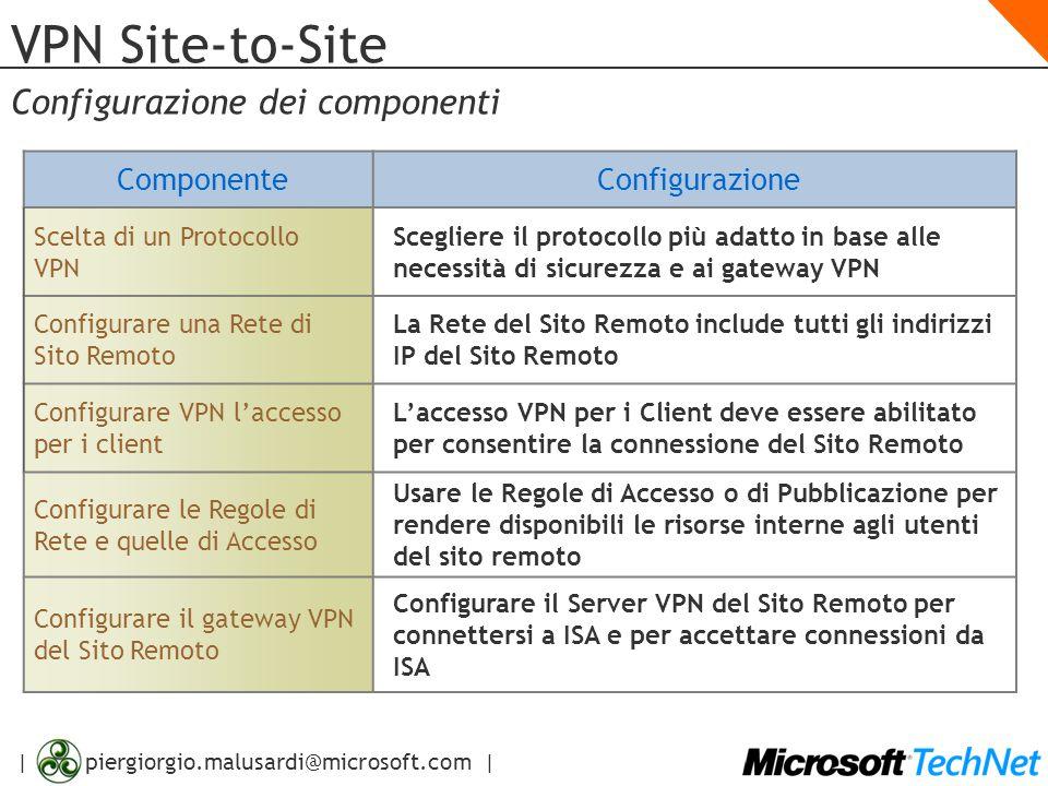 | piergiorgio.malusardi@microsoft.com | VPN Site-to-Site Configurazione dei componenti ComponenteConfigurazione Scelta di un Protocollo VPN Scegliere