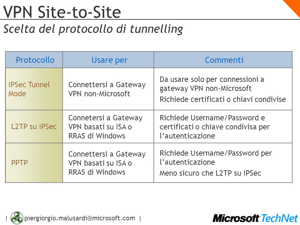| piergiorgio.malusardi@microsoft.com | VPN Site-to-Site Scelta del protocollo di tunnelling ProtocolloUsare perCommenti IPSec Tunnel Mode Connettersi