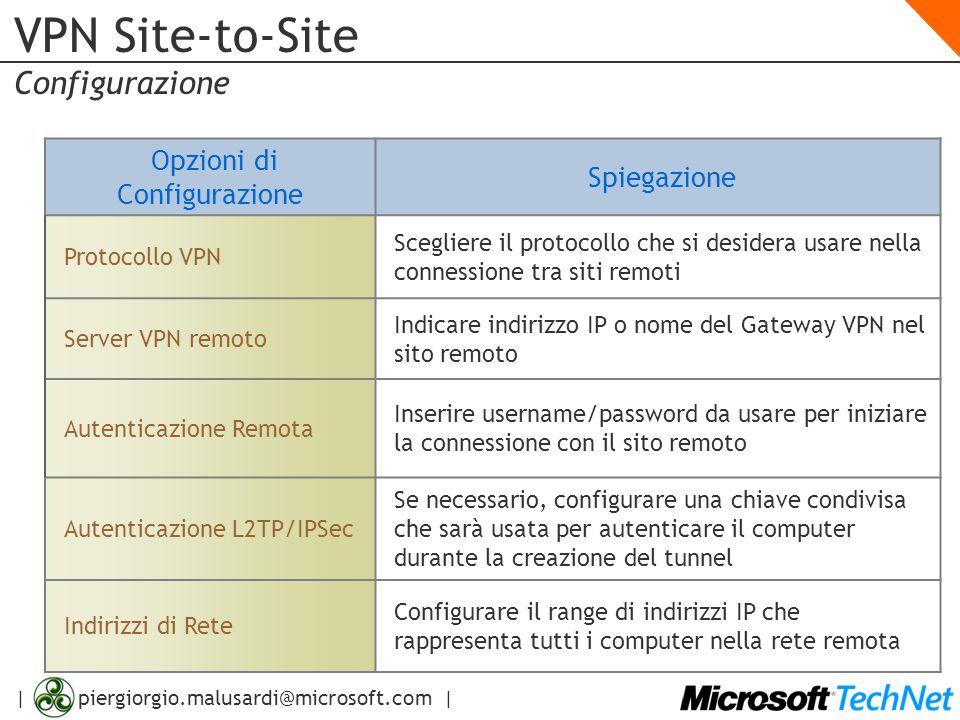 | piergiorgio.malusardi@microsoft.com | VPN Site-to-Site Configurazione Opzioni di Configurazione Spiegazione Protocollo VPN Scegliere il protocollo c