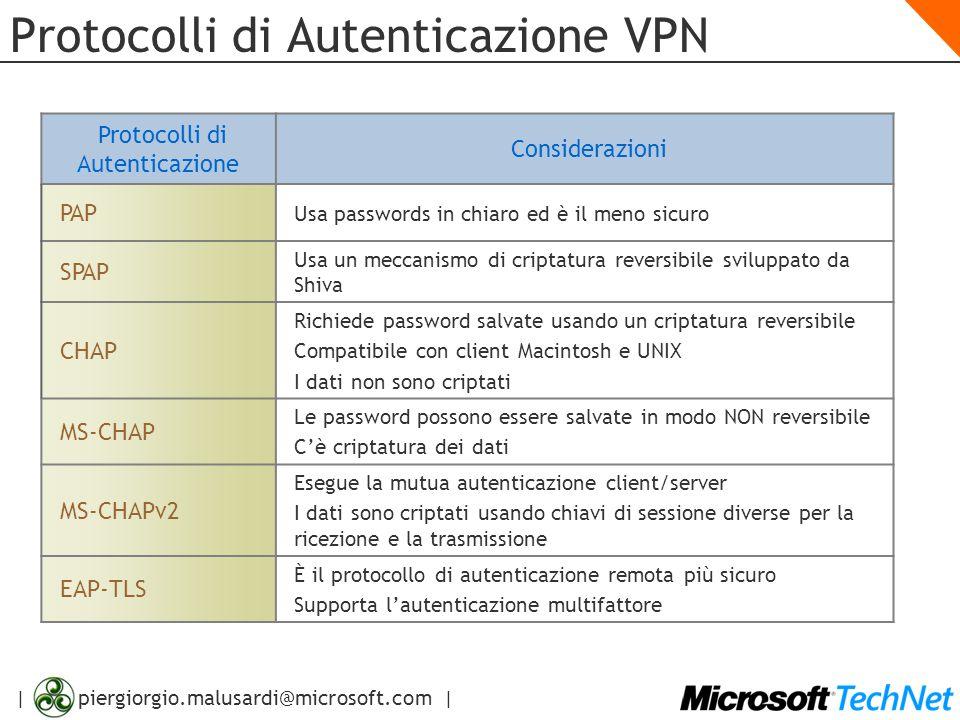 | piergiorgio.malusardi@microsoft.com | VPN Site-to-Site Configurazione dei componenti ComponenteConfigurazione Scelta di un Protocollo VPN Scegliere il protocollo più adatto in base alle necessità di sicurezza e ai gateway VPN Configurare una Rete di Sito Remoto La Rete del Sito Remoto include tutti gli indirizzi IP del Sito Remoto Configurare VPN l'accesso per i client L'accesso VPN per i Client deve essere abilitato per consentire la connessione del Sito Remoto Configurare le Regole di Rete e quelle di Accesso Usare le Regole di Accesso o di Pubblicazione per rendere disponibili le risorse interne agli utenti del sito remoto Configurare il gateway VPN del Sito Remoto Configurare il Server VPN del Sito Remoto per connettersi a ISA e per accettare connessioni da ISA