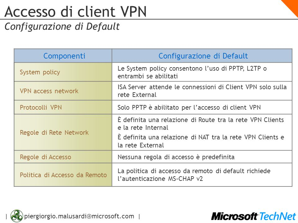 | piergiorgio.malusardi@microsoft.com | VPN Site-to-Site Configurazione del gateway VPN remoto Per configurare il Gateway VPN Remoto: Configurare il Gateway VPN remoto perché usi lo stesso protocollo di tunnelling Configurare la connessione al sito principale Configurare regole di routing che consentano o restringano il traffico tra i siti remoti Configurare il Gateway VPN remoto perché usi lo stesso protocollo di tunnelling Configurare la connessione al sito principale Configurare regole di routing che consentano o restringano il traffico tra i siti remoti