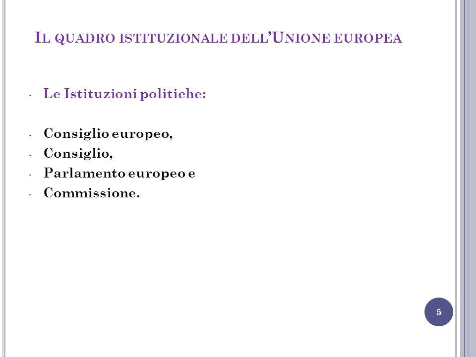 I L QUADRO ISTITUZIONALE DELL 'U NIONE EUROPEA 5 - Le Istituzioni politiche: - Consiglio europeo, - Consiglio, - Parlamento europeo e - Commissione.