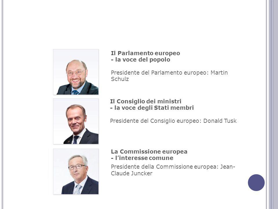 T RE ISTITUZIONI PRINCIPALI Il Parlamento europeo - la voce del popolo Presidente del Parlamento europeo: Martin Schulz Il Consiglio dei ministri - la