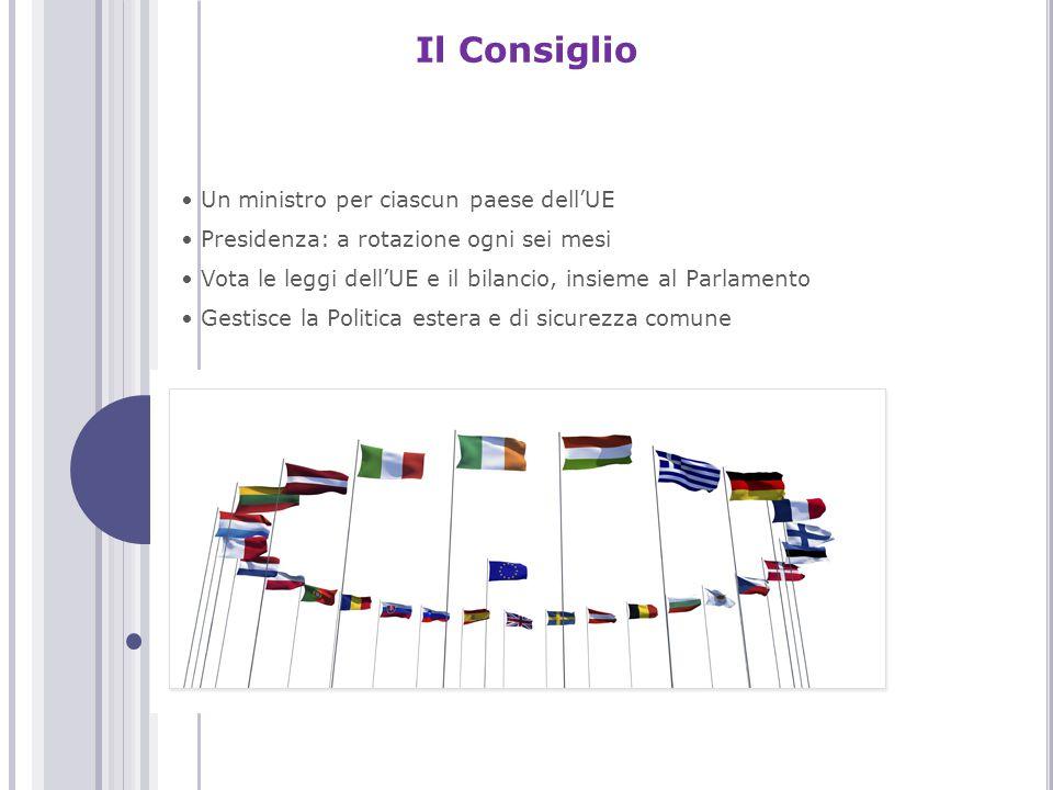 Il Consiglio degli Stati membri Un ministro per ciascun paese dell'UE Presidenza: a rotazione ogni sei mesi Vota le leggi dell'UE e il bilancio, insie