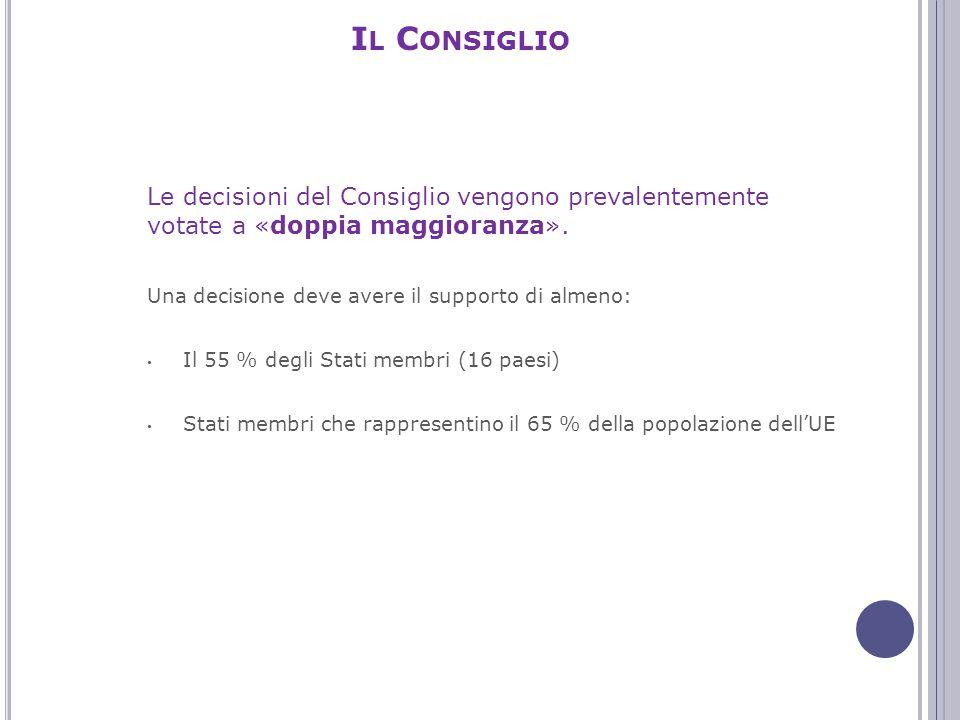 I L C ONSIGLIO DEGLI IO DEI I LMINISTRI – COME VOTA Le decisioni del Consiglio vengono prevalentemente votate a «doppia maggioranza». Una decisione de