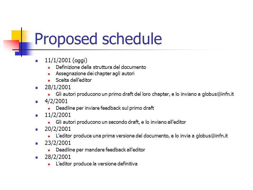 Proposed schedule 11/1/2001 (oggi) Definizione della struttura del documento Assegnazione dei chapter agli autori Scelta dell'editor 28/1/2001 Gli autori producono un primo draft del loro chapter, e lo inviano a globus@infn.it 4/2/2001 Deadline per inviare feedback sul primo draft 11/2/2001 Gli autori producono un secondo draft, e lo inviano all'editor 20/2/2001 L'editor produce una prima versione del documento, e lo invia a globus@infn.it 23/2/2001 Deadline per mandare feedback all'editor 28/2/2001 L'editor produce la versione definitiva