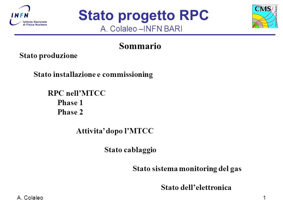 A. Colaleo1 Stato produzione Stato installazione e commissioning RPC nell'MTCC Phase 1 Phase 2 Attivita' dopo l'MTCC Stato cablaggio Stato sistema mon