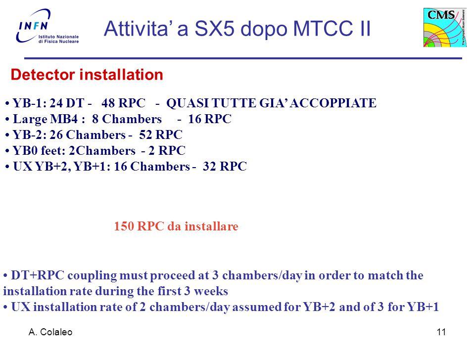 A. Colaleo11 Status Detector installation Attivita' a SX5 dopo MTCC II YB-1: 24 DT - 48 RPC - QUASI TUTTE GIA' ACCOPPIATE Large MB4 : 8 Chambers - 16