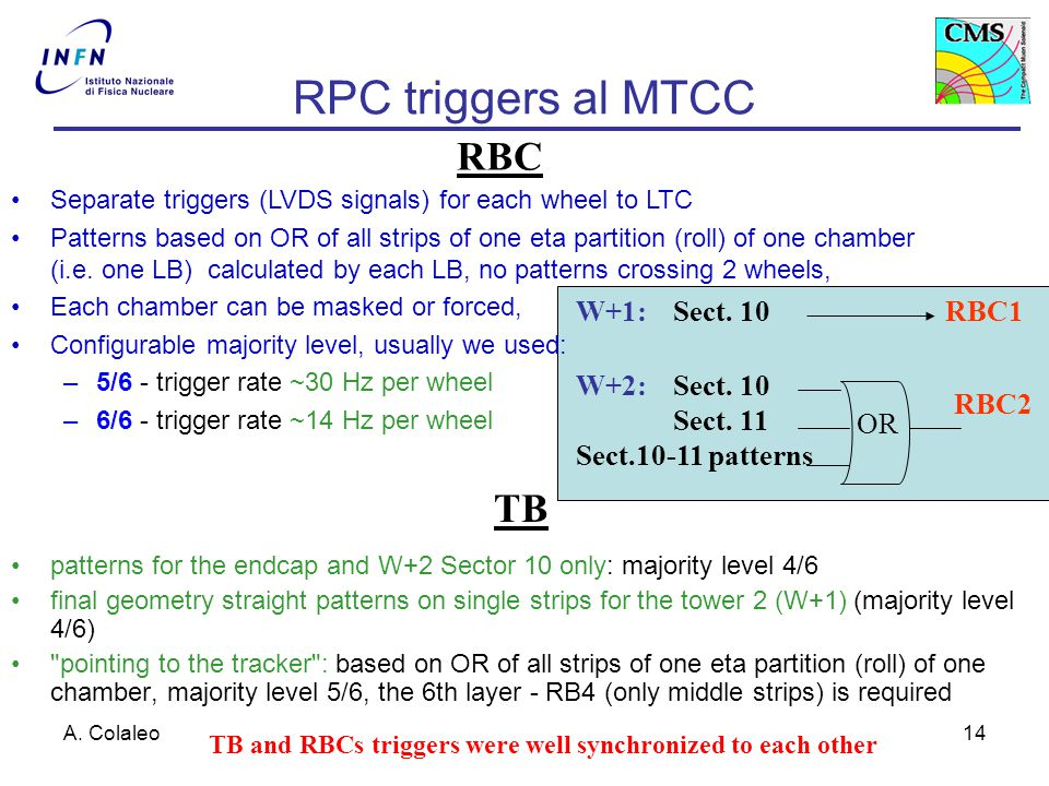 A. Colaleo14 RPC triggers al MTCC patterns for the endcap and W+2 Sector 10 only: majority level 4/6 final geometry straight patterns on single strips