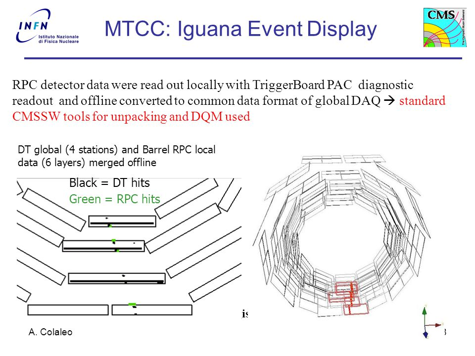 A. Colaleo18 MTCC: Iguana Event Display Combined offline RPC (green) and DT digis RPC detector data were read out locally with TriggerBoard PAC diagno