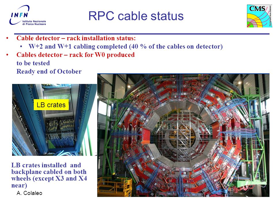 A. Colaleo22 RPC cable status Cable detector – rack installation status: W+2 and W+1 cabling completed (40 % of the cables on detector) Cables detecto