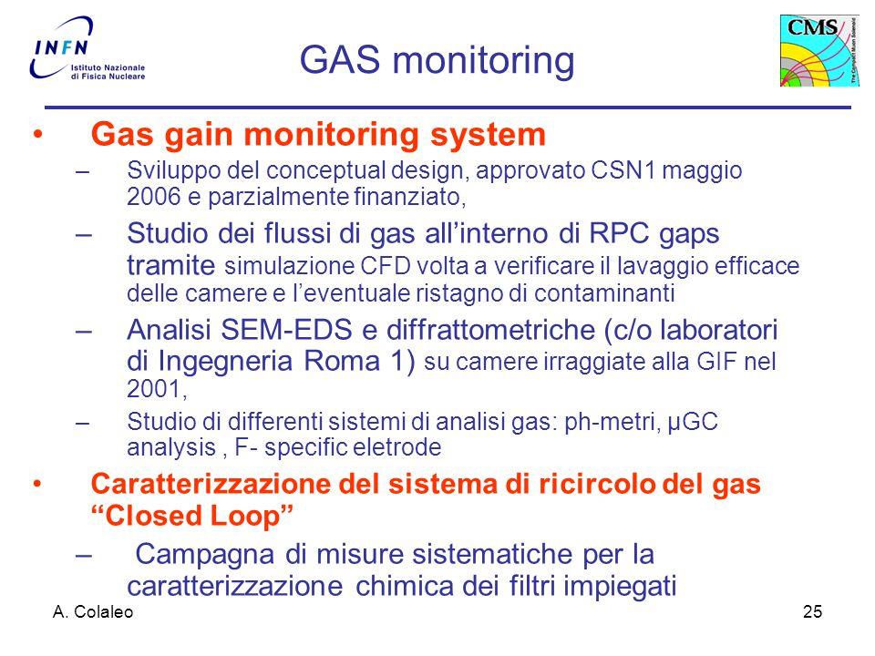 A. Colaleo25 GAS monitoring Gas gain monitoring system –Sviluppo del conceptual design, approvato CSN1 maggio 2006 e parzialmente finanziato, –Studio