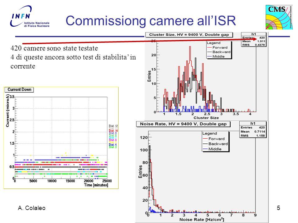 A. Colaleo5 Barrel Commissiong camere all'ISR 420 camere sono state testate 4 di queste ancora sotto test di stabilita' in corrente
