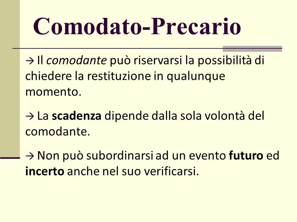Comodato-Precario  Il comodante può riservarsi la possibilità di chiedere la restituzione in qualunque momento.  La scadenza dipende dalla sola volo