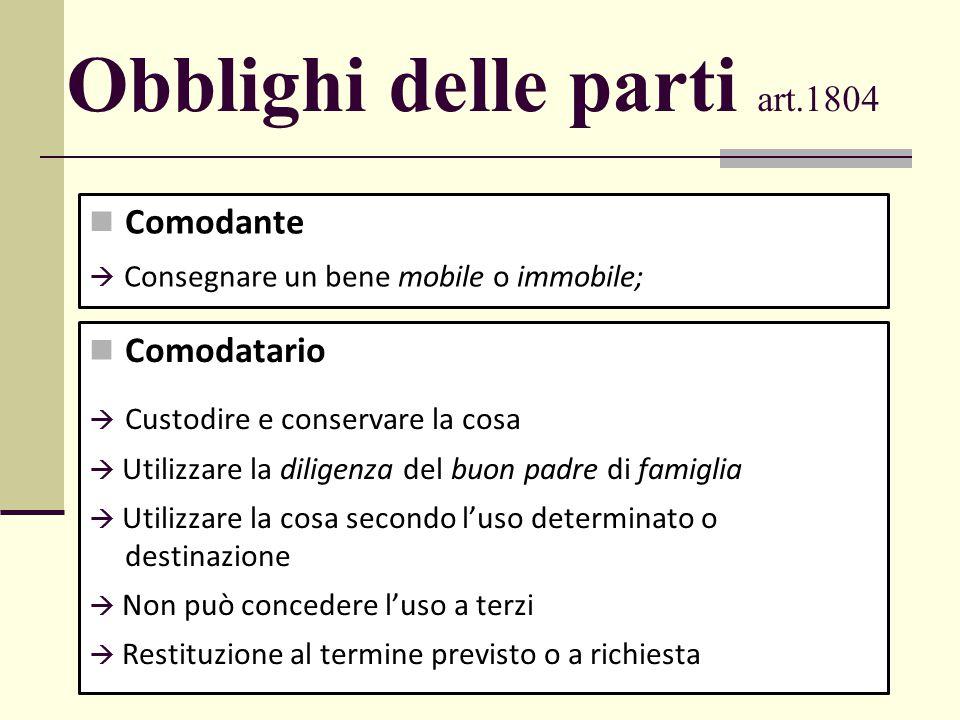 Obblighi delle parti art.1804 Comodante  Consegnare un bene mobile o immobile; Comodatario  Custodire e conservare la cosa  Utilizzare la diligenza