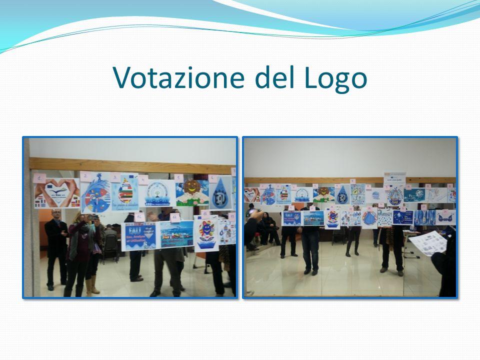 Votazione del Logo