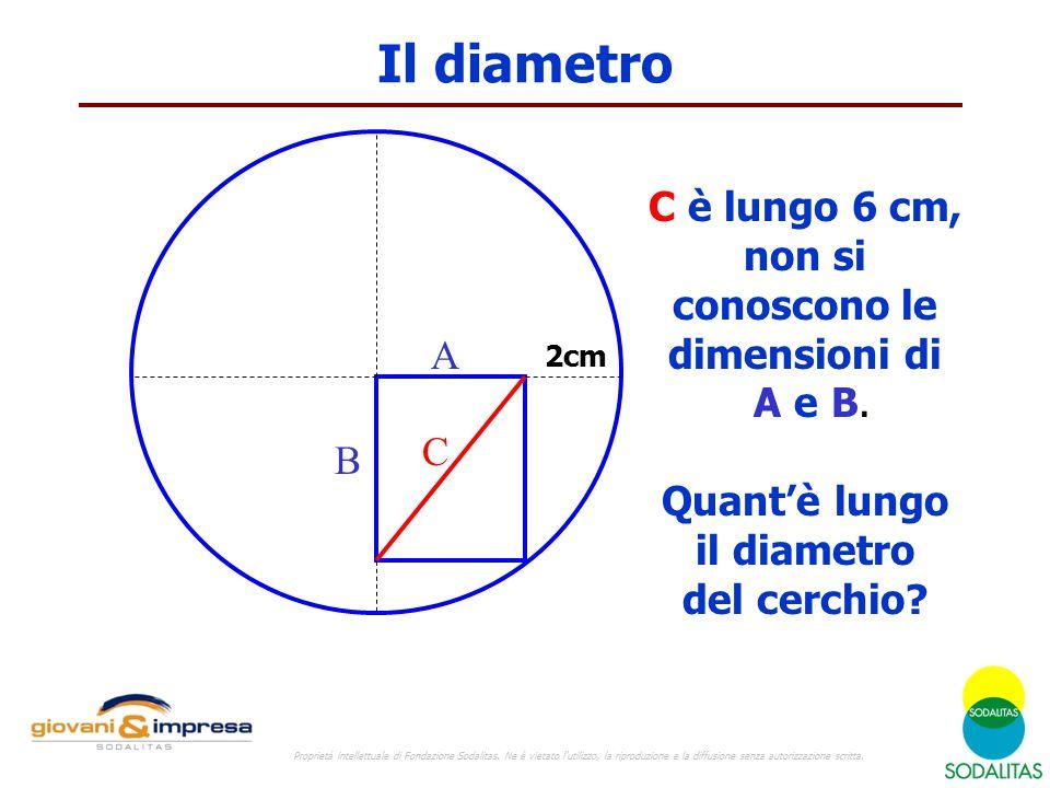 Il diametro C B A 2cm C è lungo 6 cm, non si conoscono le dimensioni di A e B. Quant'è lungo il diametro del cerchio? Proprietà intellettuale di Fonda