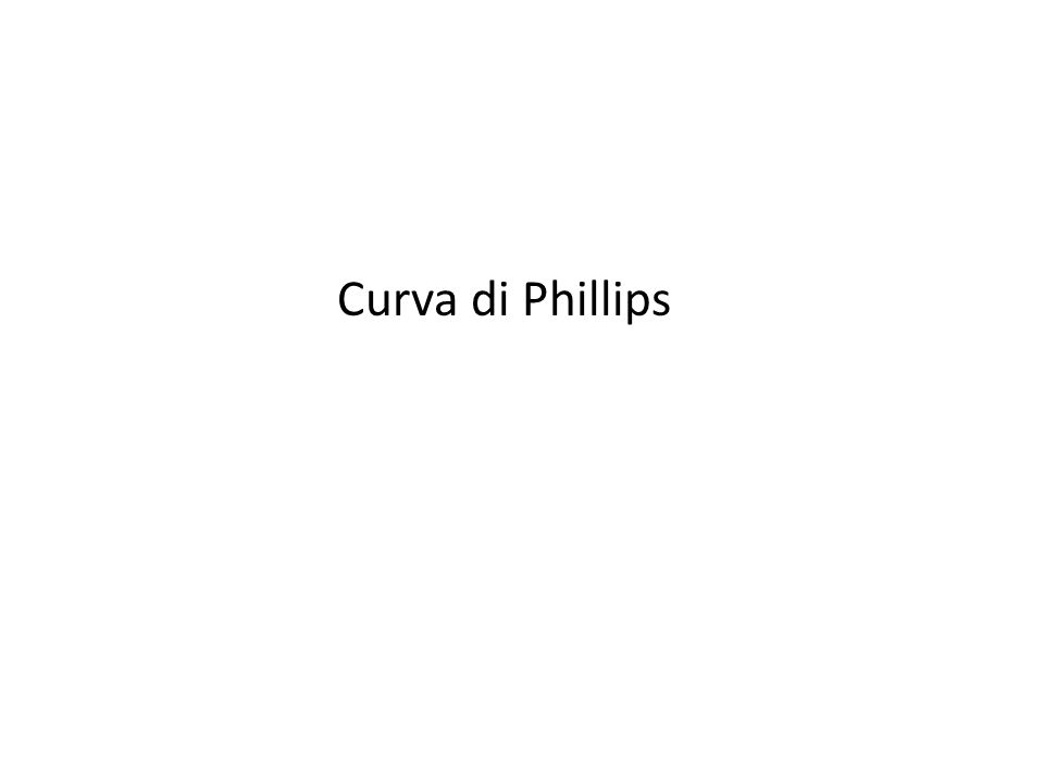 Curva di Phillips