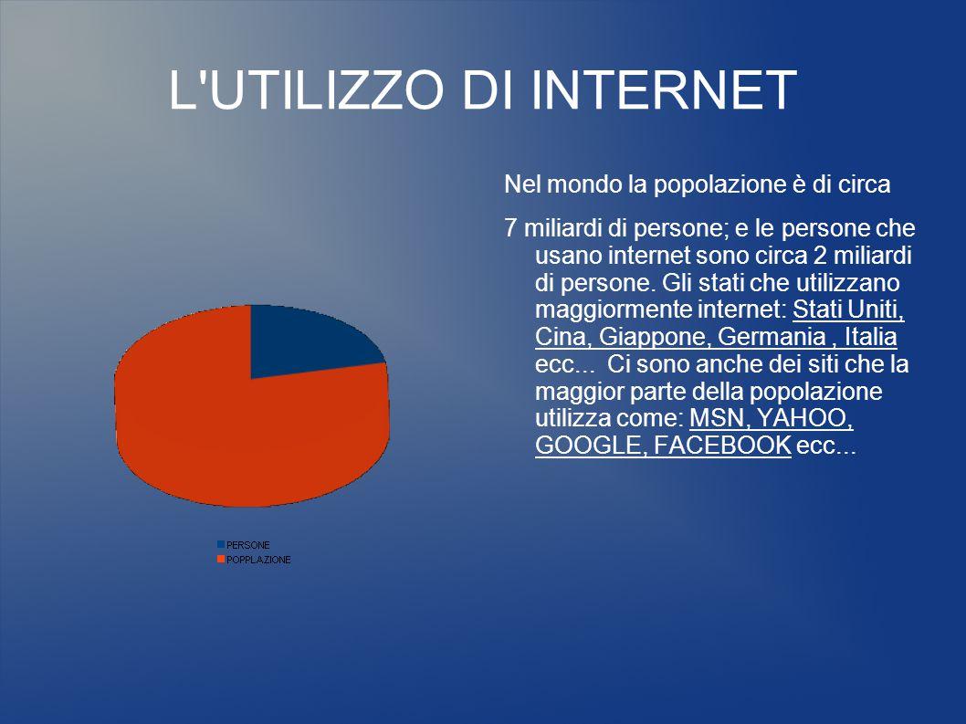 L'UTILIZZO DI INTERNET Nel mondo la popolazione è di circa 7 miliardi di persone; e le persone che usano internet sono circa 2 miliardi di persone. Gl