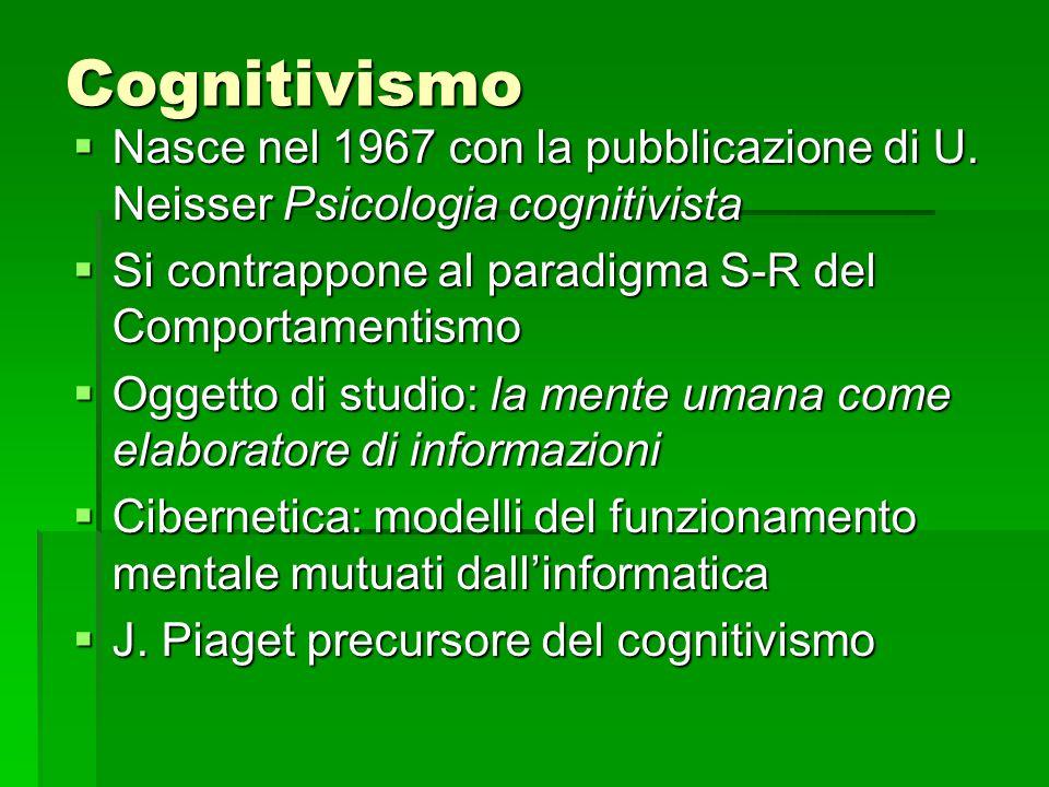 Cognitivismo  Nasce nel 1967 con la pubblicazione di U. Neisser Psicologia cognitivista  Si contrappone al paradigma S-R del Comportamentismo  Ogge