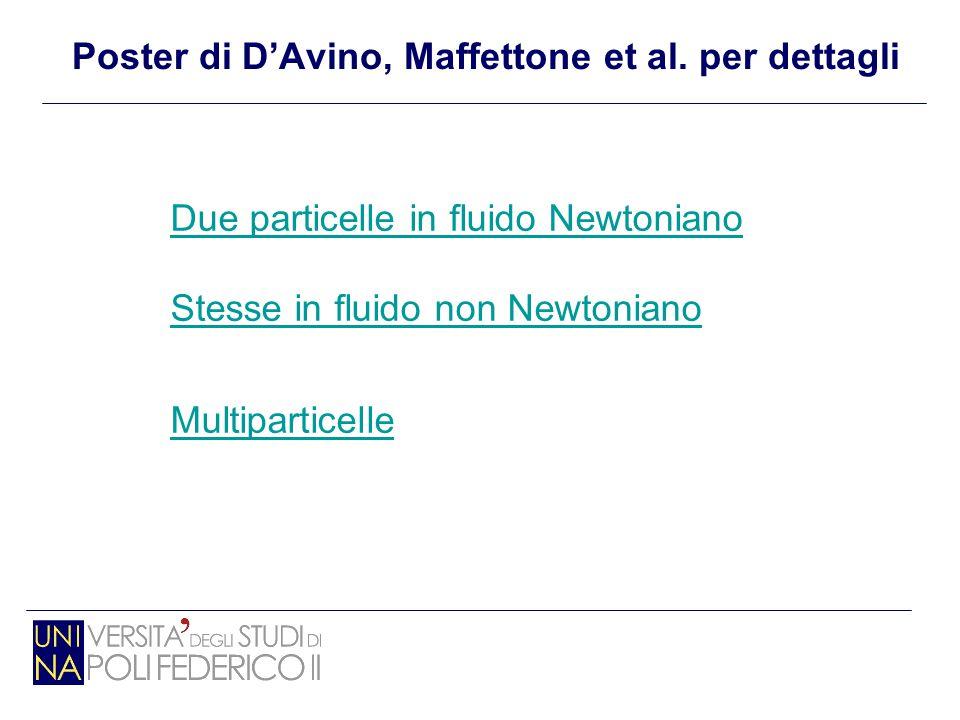 Poster di D'Avino, Maffettone et al. per dettagli Due particelle in fluido Newtoniano Stesse in fluido non Newtoniano Multiparticelle