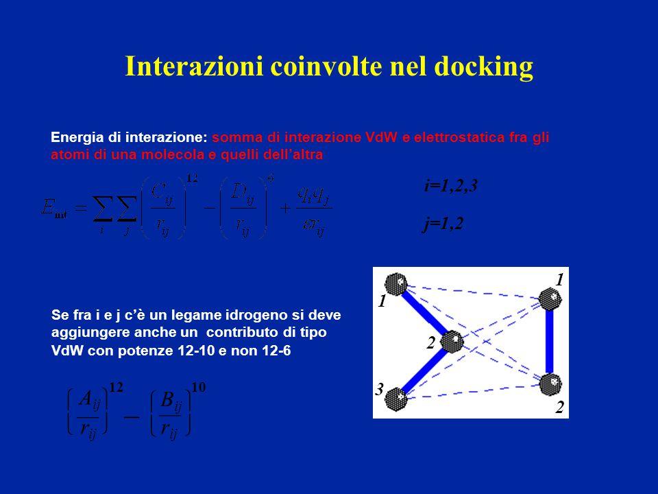 Algoritmi di docking Lo scopo è di predirre la struttura e l'energia del complesso intermolecolare fra due molecole (proteina e ligando) Gli algoritmi di docking sono basati sulla ricerca del minimo globale per l'energia di interazione fra la proteina e il ligando Il docking può essere distinto in: docking rigido docking flessibile (solo il ligando) Le variabili da minimizzare sono: Tre coordinate cartesiane del centro di massa del ligando Tre angoli che descrivono l'orientamento del ligando N angoli di torsione del ligando (solo docking flessibile)