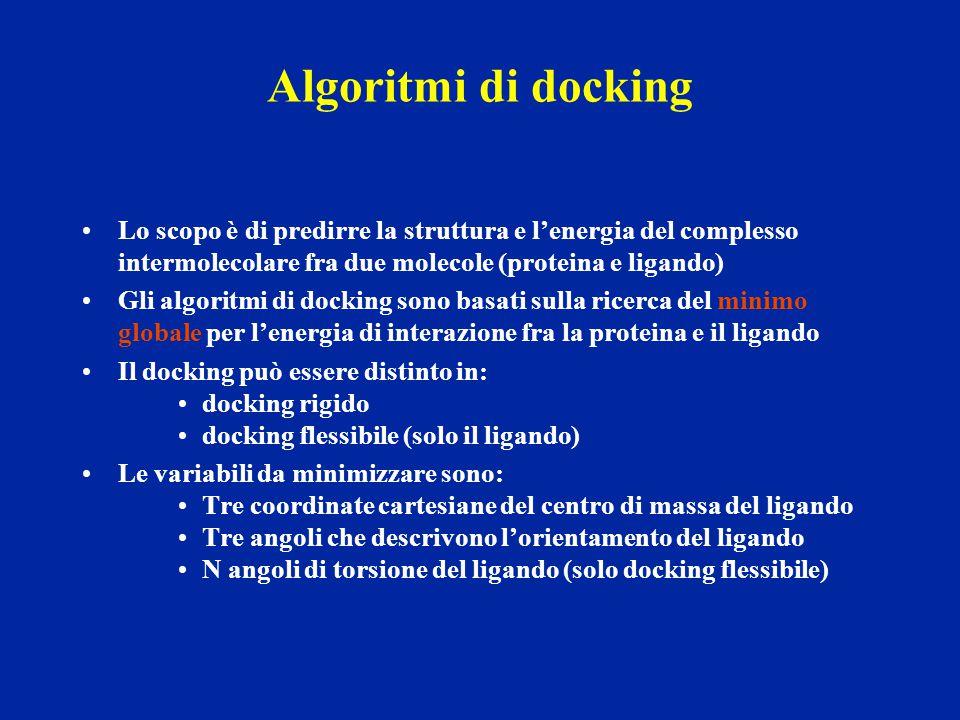 Algoritmi di docking Lo scopo è di predirre la struttura e l'energia del complesso intermolecolare fra due molecole (proteina e ligando) Gli algoritmi