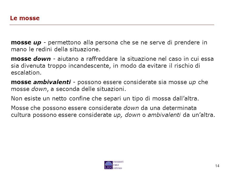 14 Le mosse mosse up - permettono alla persona che se ne serve di prendere in mano le redini della situazione.