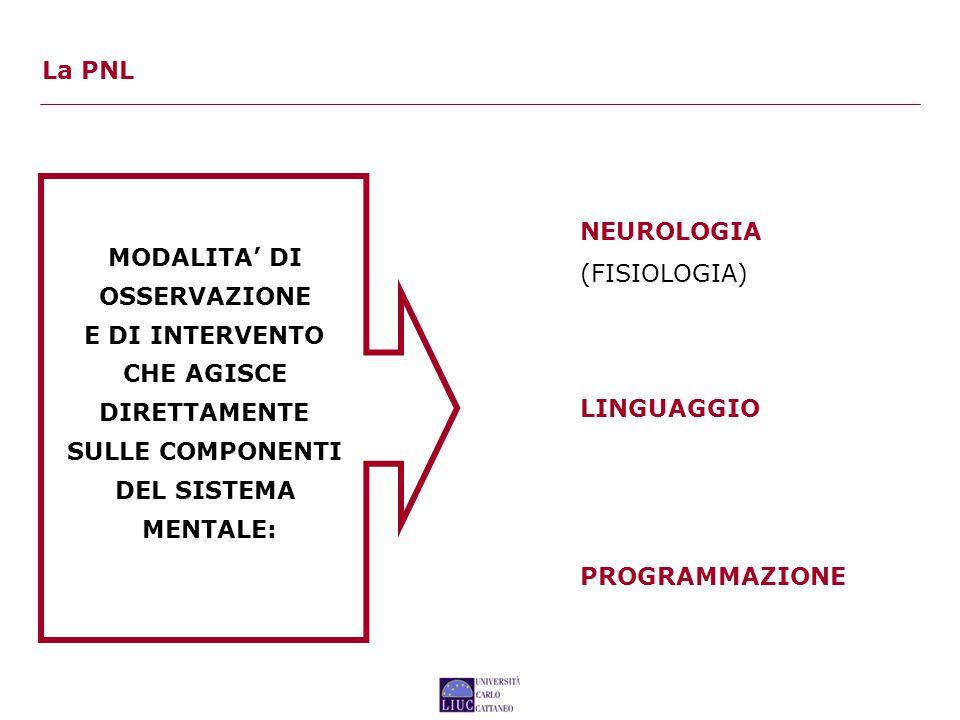 MODALITA' DI OSSERVAZIONE E DI INTERVENTO CHE AGISCE DIRETTAMENTE SULLE COMPONENTI DEL SISTEMA MENTALE: NEUROLOGIA (FISIOLOGIA) LINGUAGGIO PROGRAMMAZIONE